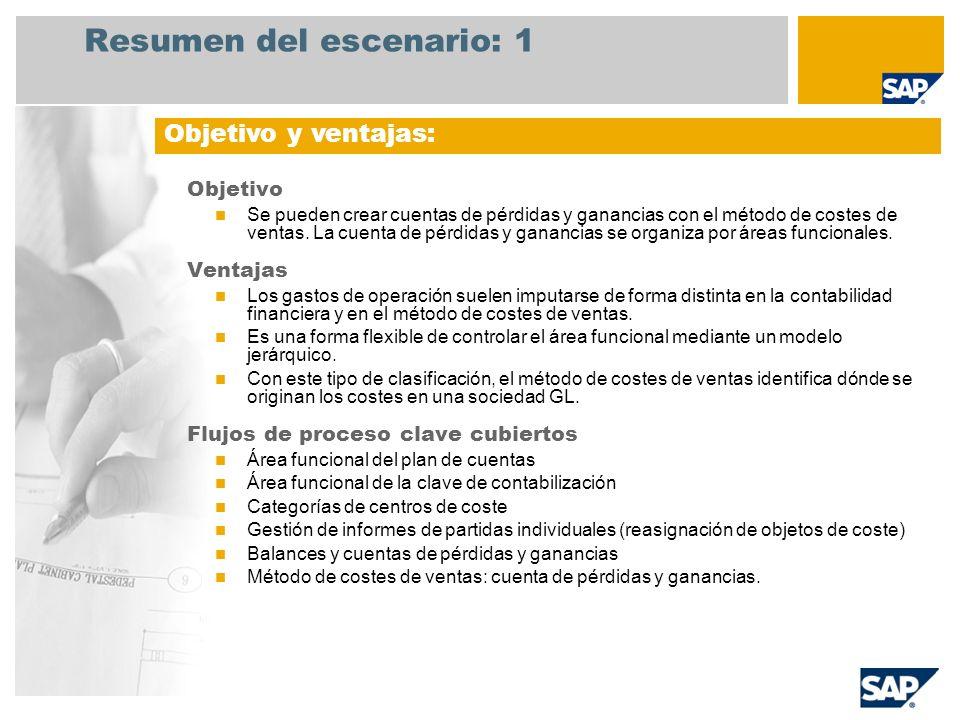 Resumen del escenario: 1 Objetivo Se pueden crear cuentas de pérdidas y ganancias con el método de costes de ventas. La cuenta de pérdidas y ganancias