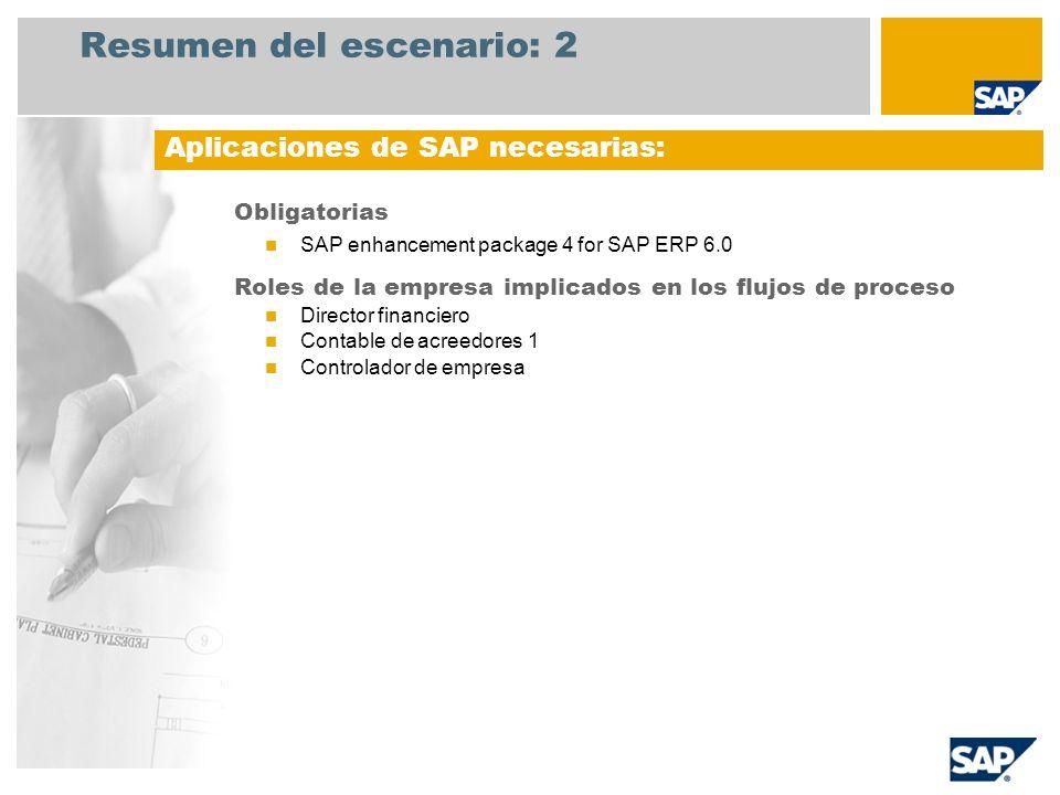 Resumen del escenario: 2 Obligatorias SAP enhancement package 4 for SAP ERP 6.0 Roles de la empresa implicados en los flujos de proceso Director finan