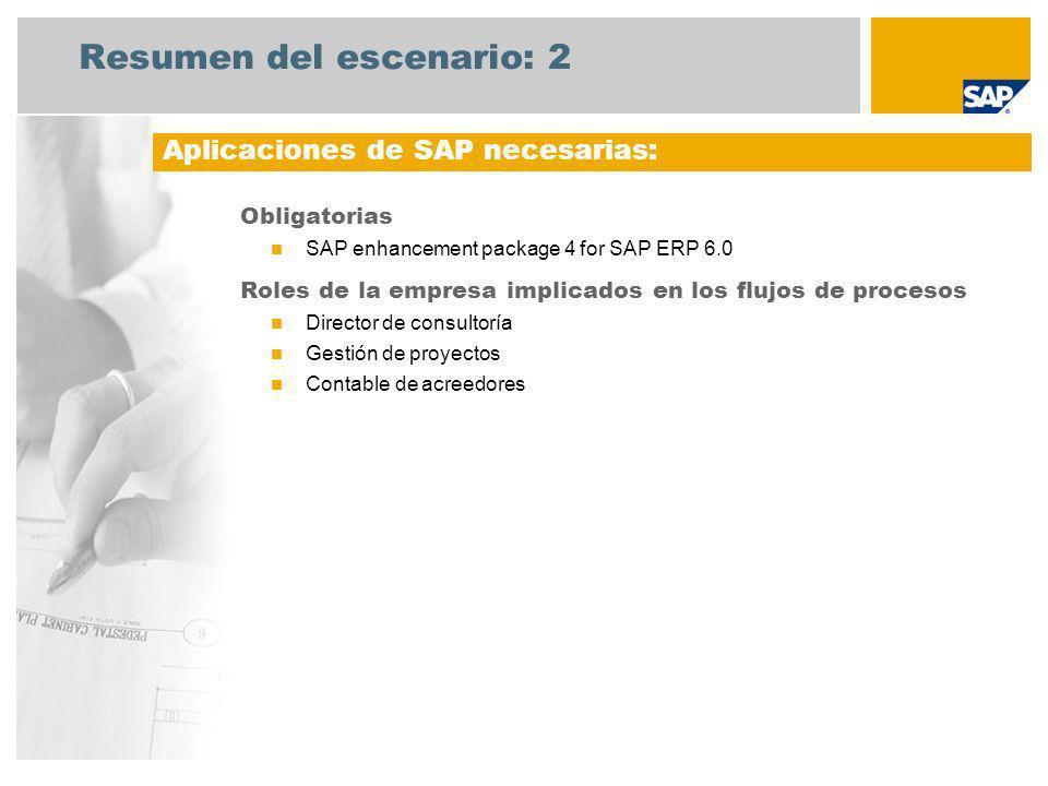 Resumen del escenario: 2 Obligatorias SAP enhancement package 4 for SAP ERP 6.0 Roles de la empresa implicados en los flujos de procesos Director de c