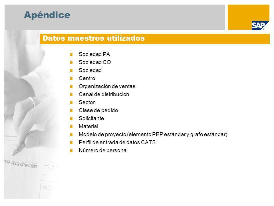 Apéndice Sociedad PA Sociedad CO Sociedad Centro Organización de ventas Canal de distribución Sector Clase de pedido Solicitante Material Modelo de pr