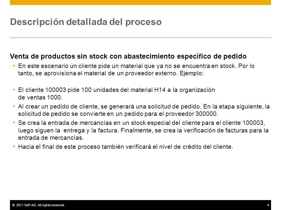©2011 SAP AG. All rights reserved.4 Descripción detallada del proceso Venta de productos sin stock con abastecimiento específico de pedido En este esc