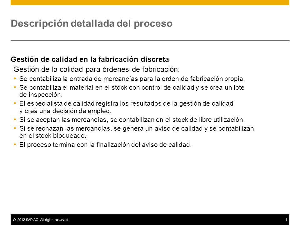 ©2012 SAP AG. All rights reserved.4 Descripción detallada del proceso Gestión de calidad en la fabricación discreta Gestión de la calidad para órdenes