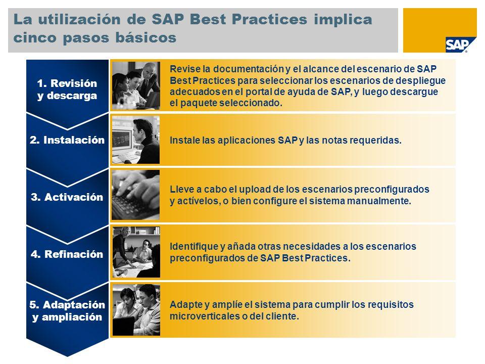 La utilización de SAP Best Practices implica cinco pasos básicos 5. Adaptación y ampliación 4. Refinación 3. Activación 2. Instalación 1. Revisión y d