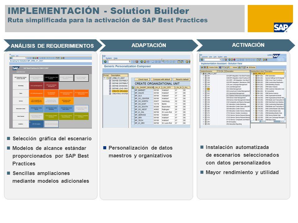 IMPLEMENTACIÓN - Solution Builder Ruta simplificada para la activación de SAP Best Practices ANÁLISIS DE REQUERIMIENTOS ACTIVACIÓN ADAPTACIÓN Selecció