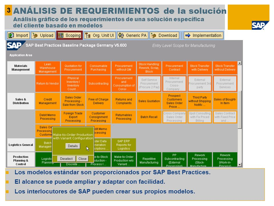 Los modelos estándar son proporcionados por SAP Best Practices. El alcance se puede ampliar y adaptar con facilidad. Los interlocutores de SAP pueden