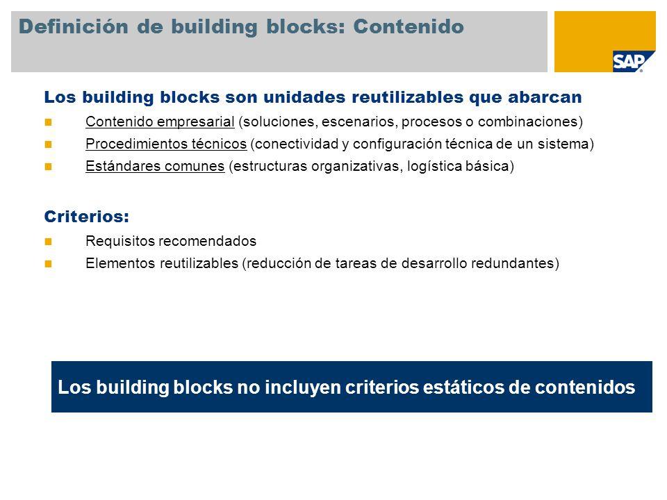 Definición de building blocks: Contenido Los building blocks son unidades reutilizables que abarcan Contenido empresarial (soluciones, escenarios, pro