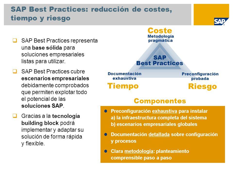 SAP Best Practices for CRM: Alcance del contenido (1) Lista de escenarios ESCENARIOS DE SERVICIO Servicio de Interaction Center Gestión de órdenes de servicio Gestión de reclamaciones y devoluciones e-Service: Soporte de solución e-Service: Gestión de solicitudes de prestación de servicios e-Service: Gestión de reclamaciones y devoluciones ESCENARIOS DE ANÁLISIS Reporting para escenarios de Marketing Ventas y Servicio a través de SAP BI o Reporting interactivo de CRM ESCENARIOS DE MARKETING Gestión de campañas sin obstáculos Gestión de lead Marketing de Interaction Center ESCENARIOS DE VENTAS Gestión de cuentas y contactos Gestión de actividades Gestión de oportunidades Gestión de áreas (territory management) Gestión de desempeño de Pipeline Ventas de Interaction Center