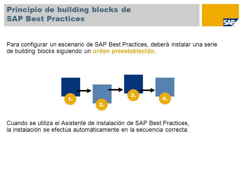 Principio de building blocks de SAP Best Practices Para configurar un escenario de SAP Best Practices, deberá instalar una serie de building blocks si