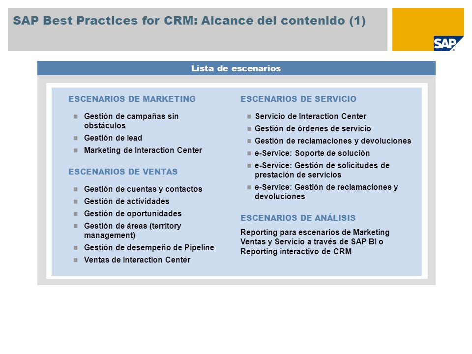 SAP Best Practices for CRM: Alcance del contenido (1) Lista de escenarios ESCENARIOS DE SERVICIO Servicio de Interaction Center Gestión de órdenes de