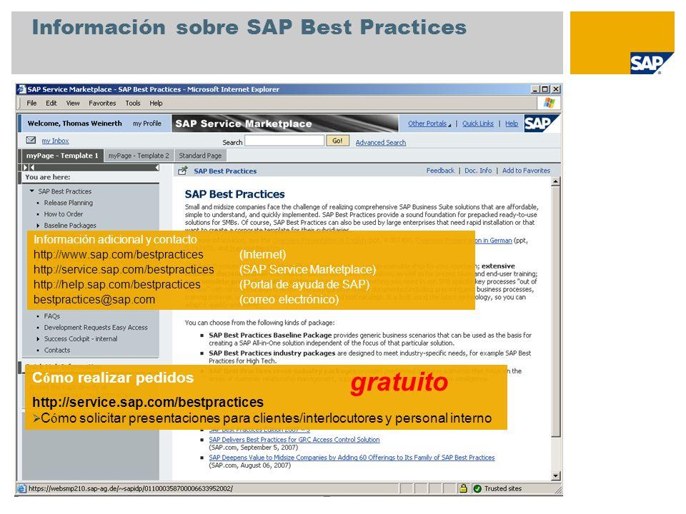 Información sobre SAP Best Practices Información adicional y contacto http://www.sap.com/bestpractices (Internet) http://service.sap.com/bestpractices