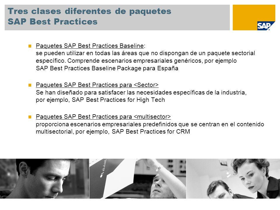 Tres clases diferentes de paquetes SAP Best Practices Paquetes SAP Best Practices Baseline: se pueden utilizar en todas las áreas que no dispongan de