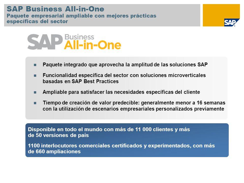 Ampliaciones de interlocutores Solución cualificada SAP Business All-in-One para interlocutores Lista de materiales para soluciones para interlocutores Registro de soluciones para interlocutores Cualificaci ó n de soluciones para interlocutores Revisi ó n de soluciones para interlocutores Paquetes de SAP Best Practices Una sólida base para las soluciones SAP Business All-in-One SAP Best Practices DVD de configuraci ó n de SAP Best Practices DVD de documentaci ó n de SAP Best Practices Marco de herramientas integradas Sistemas de referencia y exportaci ó n del sistema demo Aceleradores de marketing Aceleradores de implementación Solución SAP Business All- in-One Material complementario de marketing Sistema demo ampliado Metodolog í a de implementaci ó n ASAP Focus Modelo de ocupaci ó n del personal y plan del proyecto Formaci ó n de interlocutores