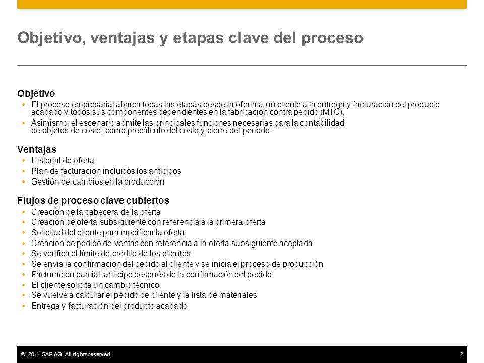 ©2011 SAP AG. All rights reserved.2 Objetivo, ventajas y etapas clave del proceso Objetivo El proceso empresarial abarca todas las etapas desde la ofe