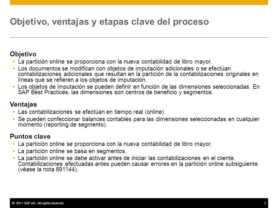 ©2011 SAP AG. All rights reserved.2 Objetivo, ventajas y etapas clave del proceso Objetivo La partición online se proporciona con la nueva contabilida