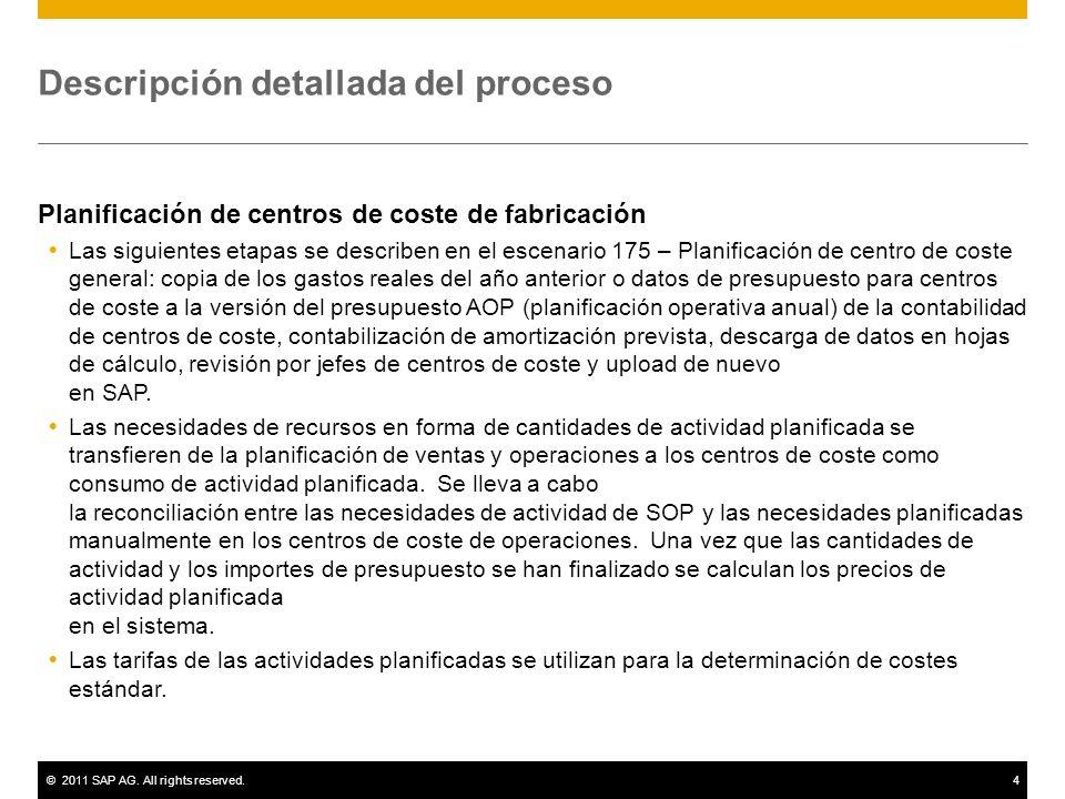 ©2011 SAP AG. All rights reserved.4 Descripción detallada del proceso Planificación de centros de coste de fabricación Las siguientes etapas se descri