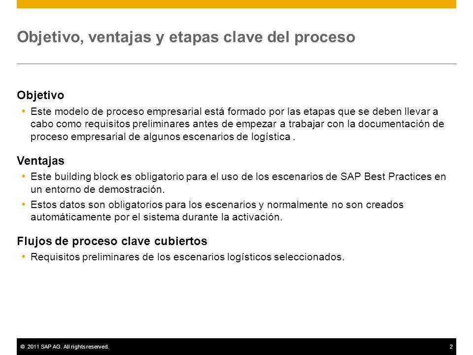 ©2011 SAP AG. All rights reserved.2 Objetivo, ventajas y etapas clave del proceso Objetivo Este modelo de proceso empresarial está formado por las eta