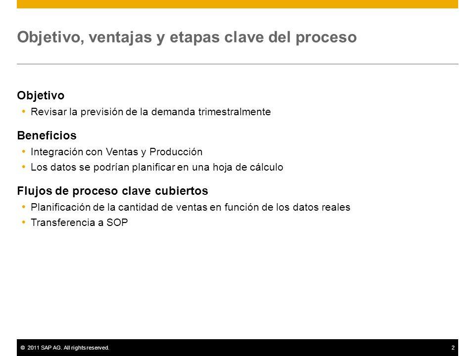 ©2011 SAP AG. All rights reserved.2 Objetivo, ventajas y etapas clave del proceso Objetivo Revisar la previsión de la demanda trimestralmente Benefici