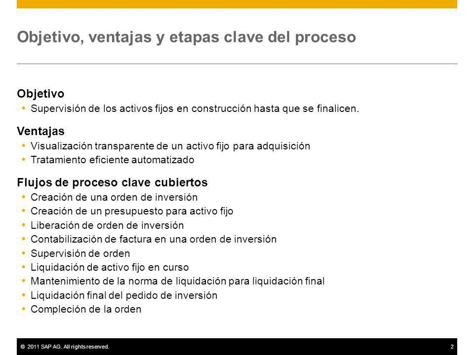 ©2011 SAP AG. All rights reserved.2 Objetivo, ventajas y etapas clave del proceso Objetivo Supervisión de los activos fijos en construcción hasta que