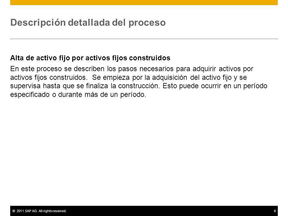 ©2011 SAP AG. All rights reserved.4 Descripción detallada del proceso Alta de activo fijo por activos fijos construidos En este proceso se describen l