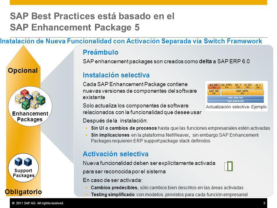 ©2011 SAP AG. All rights reserved.3 SAP Best Practices está basado en el SAP Enhancement Package 5 Preámbulo SAP enhancement packages son creados como