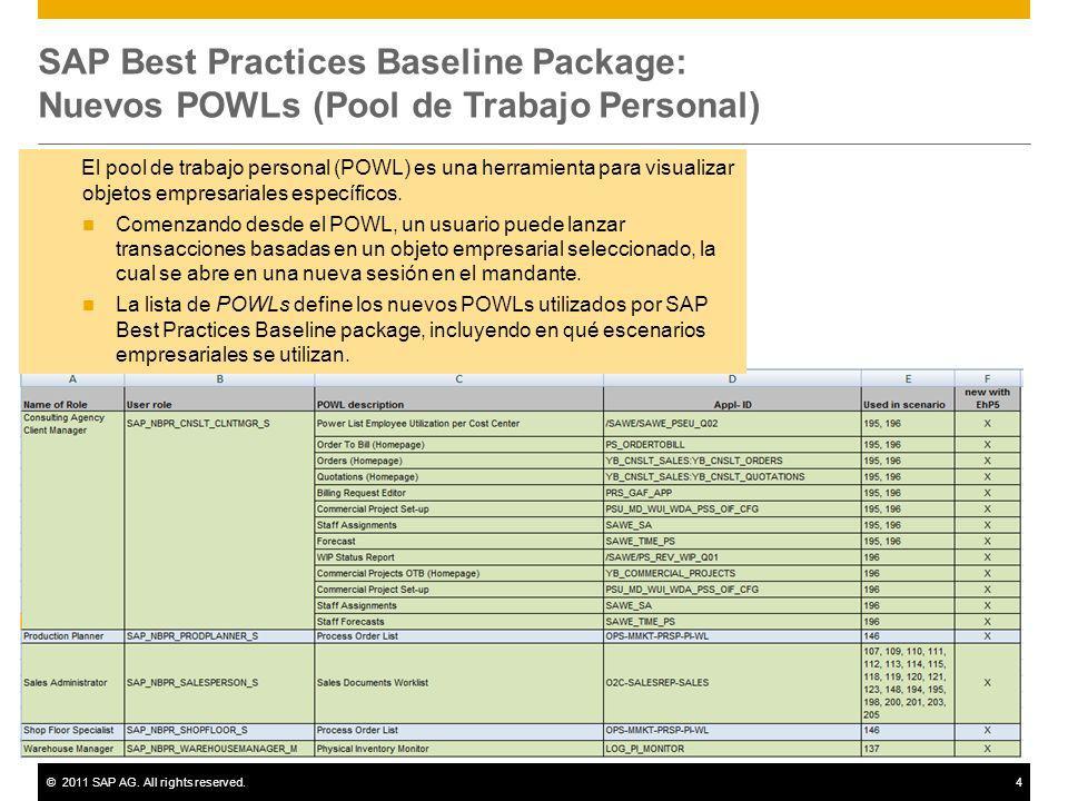 ©2011 SAP AG. All rights reserved.4 El pool de trabajo personal (POWL) es una herramienta para visualizar objetos empresariales específicos. Comenzand