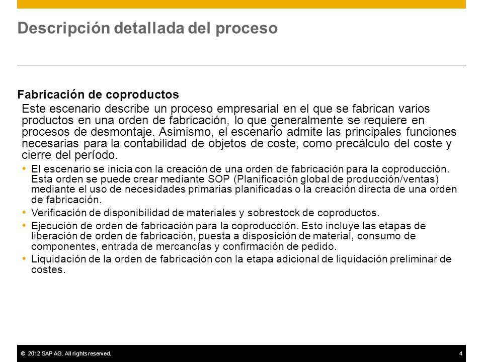 ©2012 SAP AG. All rights reserved.4 Descripción detallada del proceso Fabricación de coproductos Este escenario describe un proceso empresarial en el