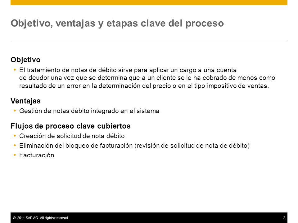 ©2011 SAP AG. All rights reserved.2 Objetivo, ventajas y etapas clave del proceso Objetivo El tratamiento de notas de débito sirve para aplicar un car
