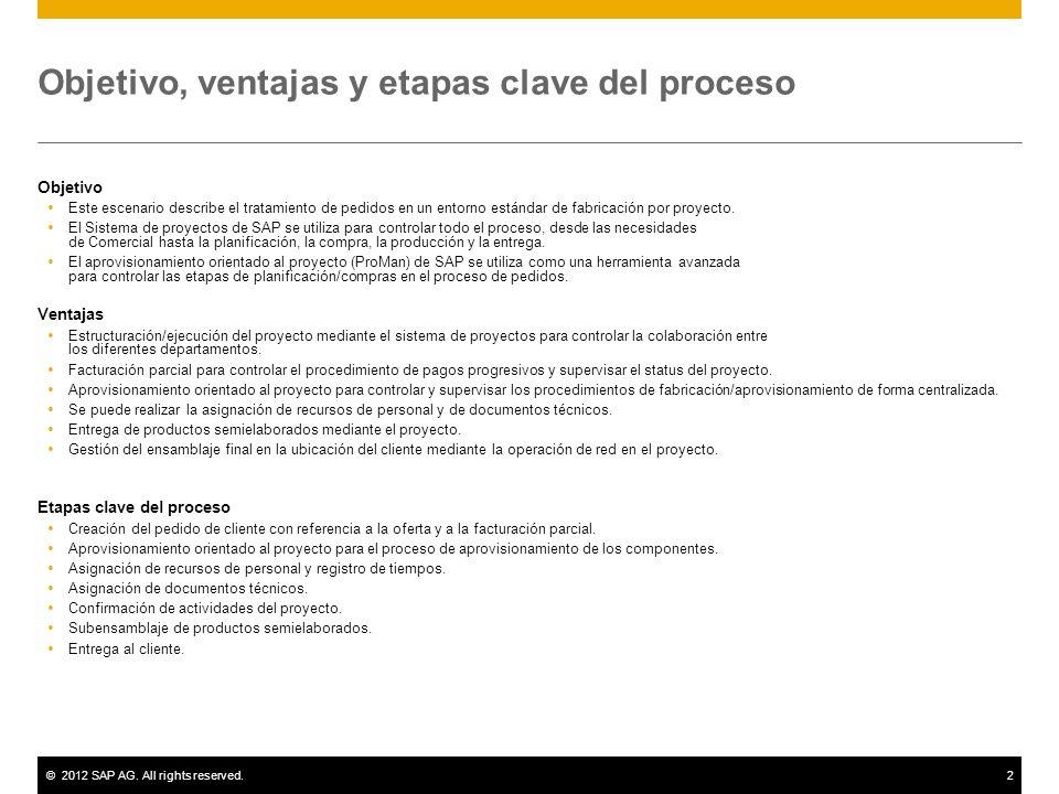 ©2012 SAP AG. All rights reserved.2 Objetivo, ventajas y etapas clave del proceso Objetivo Este escenario describe el tratamiento de pedidos en un ent