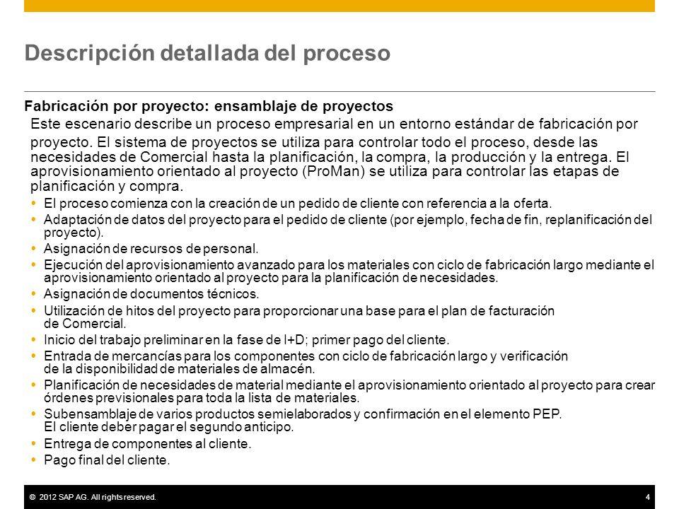 ©2012 SAP AG. All rights reserved.4 Descripción detallada del proceso Fabricación por proyecto: ensamblaje de proyectos Este escenario describe un pro