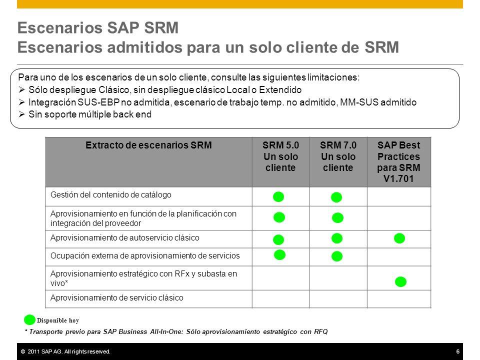©2011 SAP AG. All rights reserved.6 Escenarios SAP SRM Escenarios admitidos para un solo cliente de SRM Para uno de los escenarios de un solo cliente,