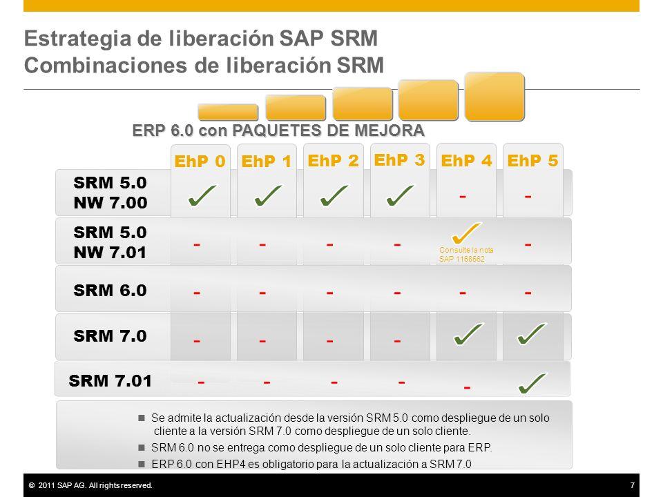 ©2011 SAP AG. All rights reserved.7 Estrategia de liberación SAP SRM Combinaciones de liberación SRM EhP 5EhP 4 EhP 0 EhP 1 EhP 2 EhP 3 ERP 6.0 con PA
