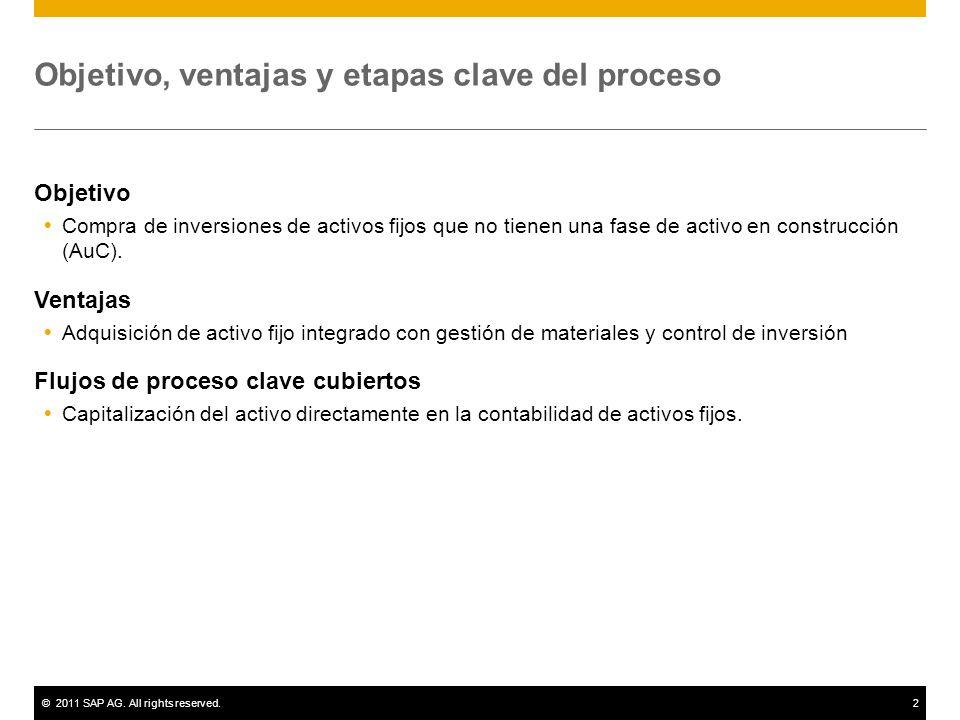 ©2011 SAP AG. All rights reserved.2 Objetivo, ventajas y etapas clave del proceso Objetivo Compra de inversiones de activos fijos que no tienen una fa