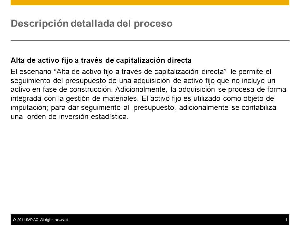 ©2011 SAP AG. All rights reserved.4 Descripción detallada del proceso Alta de activo fijo a través de capitalización directa El escenario Alta de acti