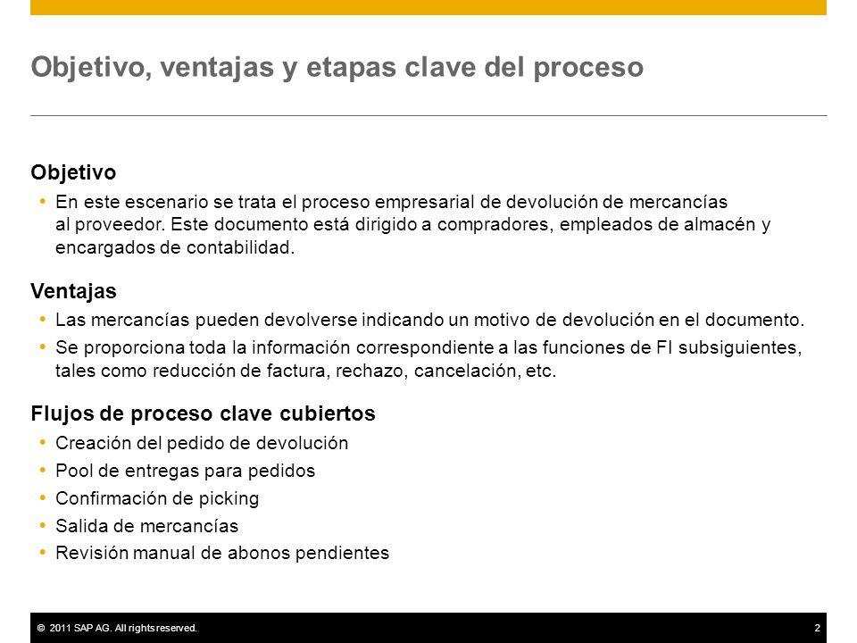 ©2011 SAP AG. All rights reserved.2 Objetivo, ventajas y etapas clave del proceso Objetivo En este escenario se trata el proceso empresarial de devolu