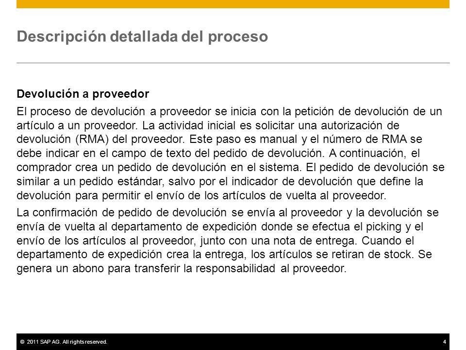 ©2011 SAP AG. All rights reserved.4 Descripción detallada del proceso Devolución a proveedor El proceso de devolución a proveedor se inicia con la pet