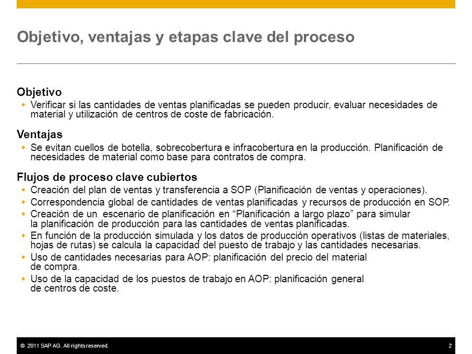 ©2011 SAP AG. All rights reserved.2 Objetivo, ventajas y etapas clave del proceso Objetivo Verificar si las cantidades de ventas planificadas se puede