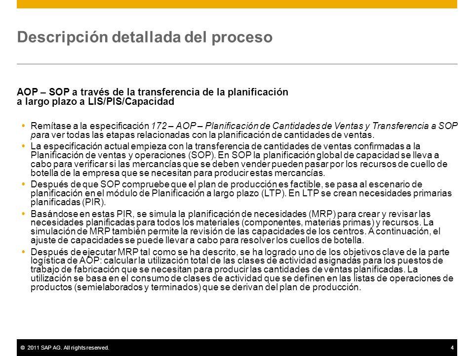 ©2011 SAP AG. All rights reserved.4 Descripción detallada del proceso AOP – SOP a través de la transferencia de la planificación a largo plazo a LIS/P