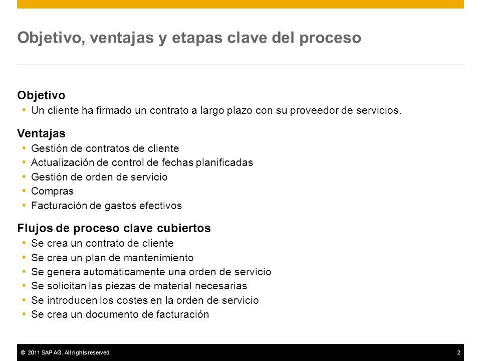 ©2011 SAP AG. All rights reserved.2 Objetivo, ventajas y etapas clave del proceso Objetivo Un cliente ha firmado un contrato a largo plazo con su prov