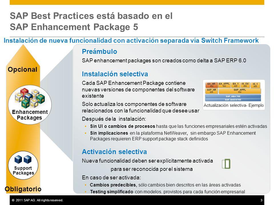 ©2011 SAP AG. All rights reserved.3 Preámbulo SAP enhancement packages son creados como delta a SAP ERP 6.0 Instalación selectiva Cada SAP Enhancement