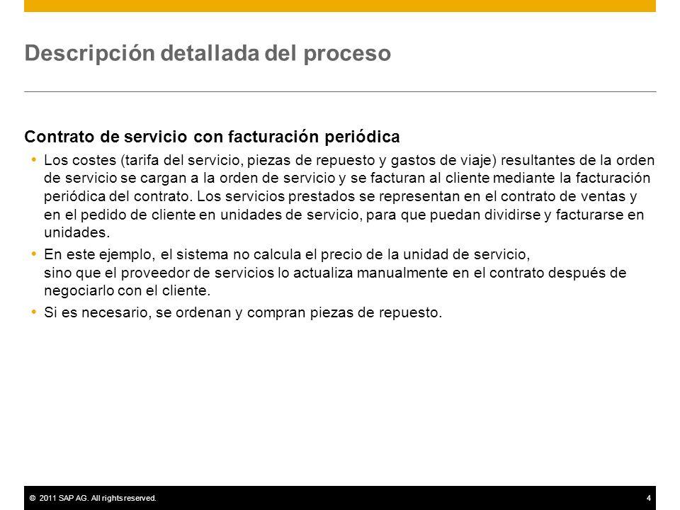 ©2011 SAP AG. All rights reserved.4 Descripción detallada del proceso Contrato de servicio con facturación periódica Los costes (tarifa del servicio,