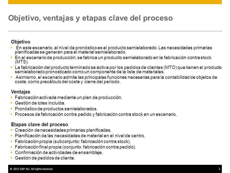 ©2012 SAP AG. All rights reserved.2 Objetivo, ventajas y etapas clave del proceso Objetivo En este escenario, el nivel de pronóstico es el producto se
