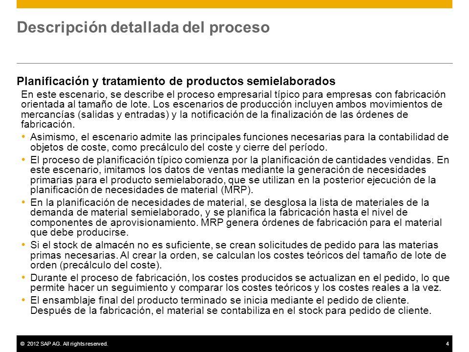 ©2012 SAP AG. All rights reserved.4 Descripción detallada del proceso Planificación y tratamiento de productos semielaborados En este escenario, se de