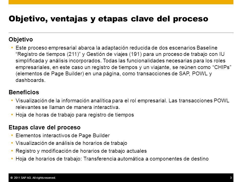 ©2011 SAP AG. All rights reserved.3 Objetivo, ventajas y etapas clave del proceso Objetivo Este proceso empresarial abarca la adaptación reducida de d