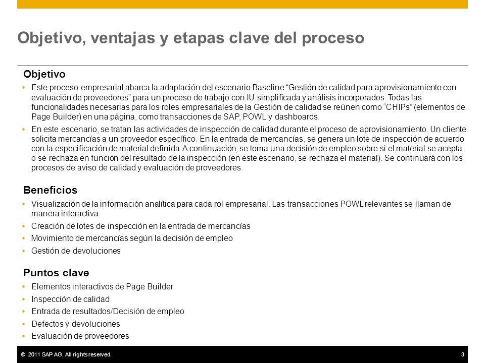 ©2011 SAP AG. All rights reserved.3 Objetivo, ventajas y etapas clave del proceso Objetivo Este proceso empresarial abarca la adaptación del escenario
