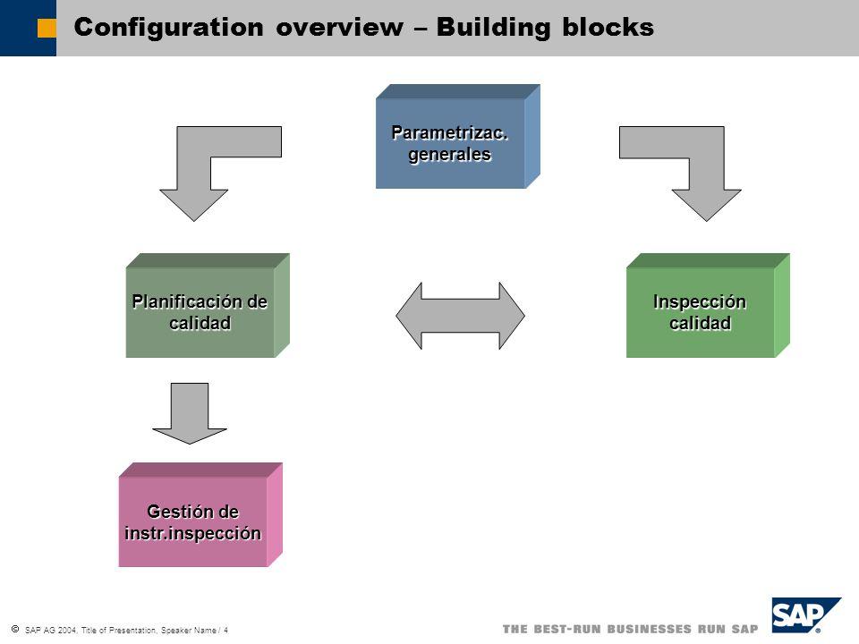 SAP AG 2004, Title of Presentation, Speaker Name / 4 Configuration overview – Building blocks Planificación de calidad Planificación de calidad Parame