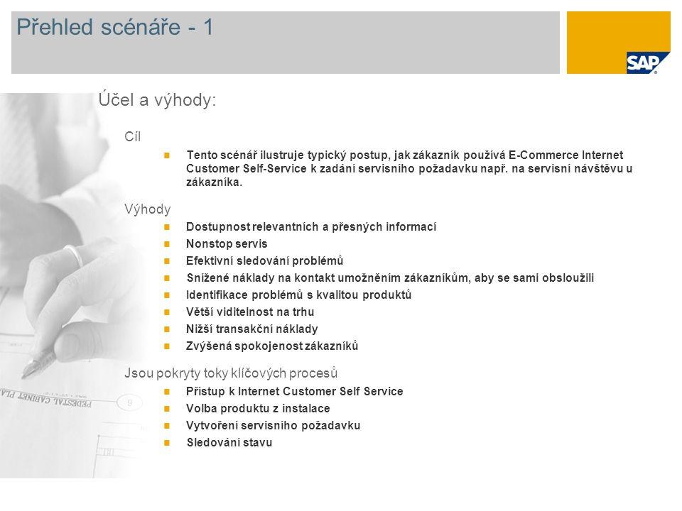 Přehled scénáře - 1 Cíl Tento scénář ilustruje typický postup, jak zákazník používá E-Commerce Internet Customer Self-Service k zadání servisního požadavku např.
