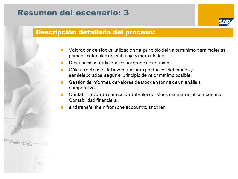 Resumen del escenario: 3 Valoración de stocks, utilización del principio del valor mínimo para materias primas, materiales de embalaje y mercaderías.
