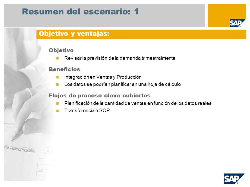 Resumen del escenario: 1 Objetivo Revisar la previsión de la demanda trimestralmente Beneficios Integración en Ventas y Producción Los datos se podría