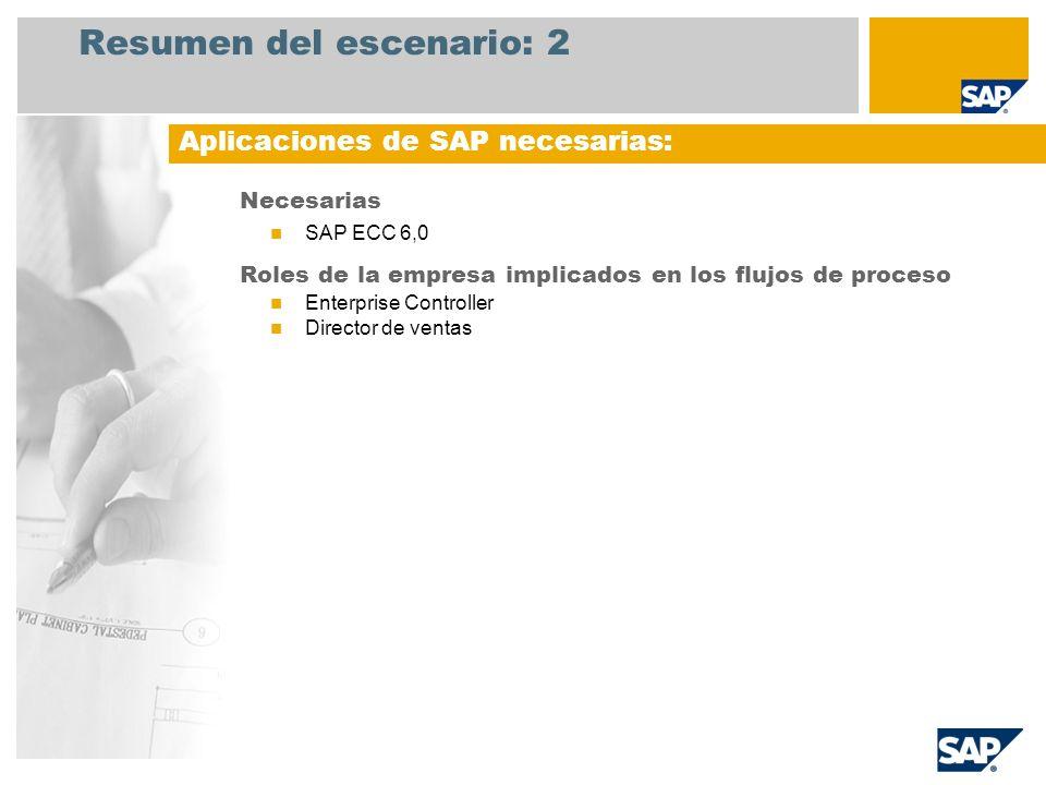 Resumen del escenario: 2 Necesarias SAP ECC 6,0 Roles de la empresa implicados en los flujos de proceso Enterprise Controller Director de ventas Aplic