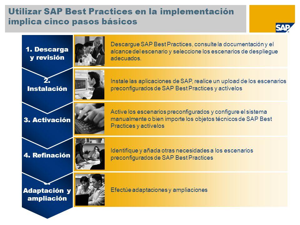 Utilizar SAP Best Practices en la implementación implica cinco pasos básicos 5. Adaptación y ampliación 4. Refinación 3. Activación 2. Instalación 1.